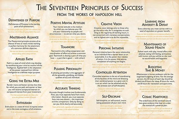 17 Principles of Success Poster Formal Edition Regular Size in Landscape