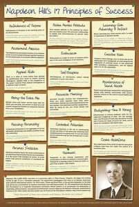 Preview of Napoleon Hill Poster 17 Principles of Success