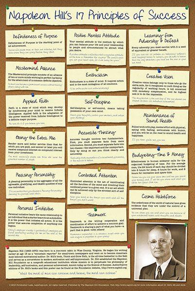 17 Principles of Success 24x36 poster catalog size