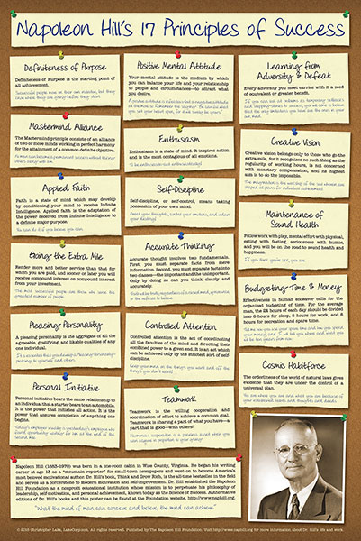 17 Principles of Success 24x36 poster catalog size